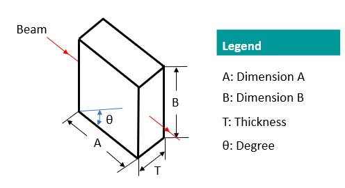 LBO Nonlinear Optical Crystal.jpg